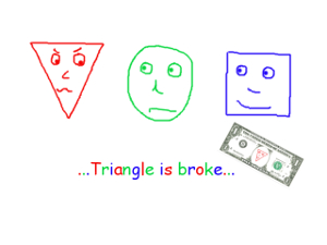 Triangle is broke