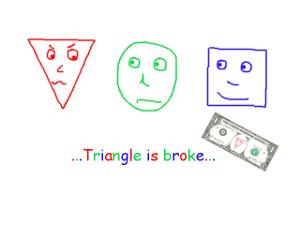 Triangle is broke